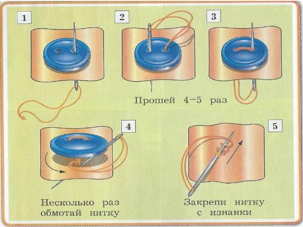 Пришить пуговицу с 2 дырками